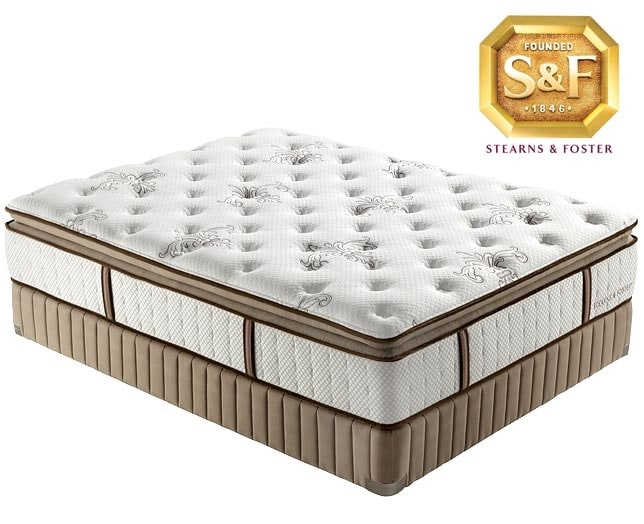[Estate  M  Luxury Plush Euro Pillow Top Queen Mattress/Boxspring Set]