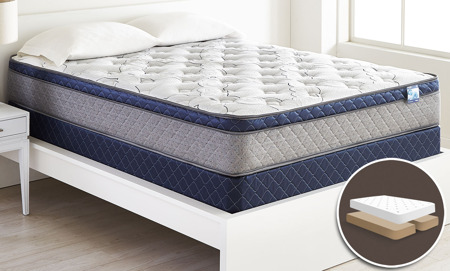 Mattresses and Bedding - Springwall Burberry Euro-Top Firm Queen Mattress and Split Boxspring Set