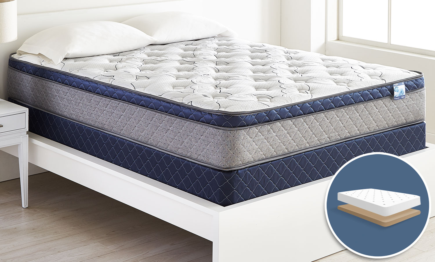 Mattresses and Bedding - Springwall Burberry Euro-Top Firm King Mattress and Low-Profile Boxspring Set