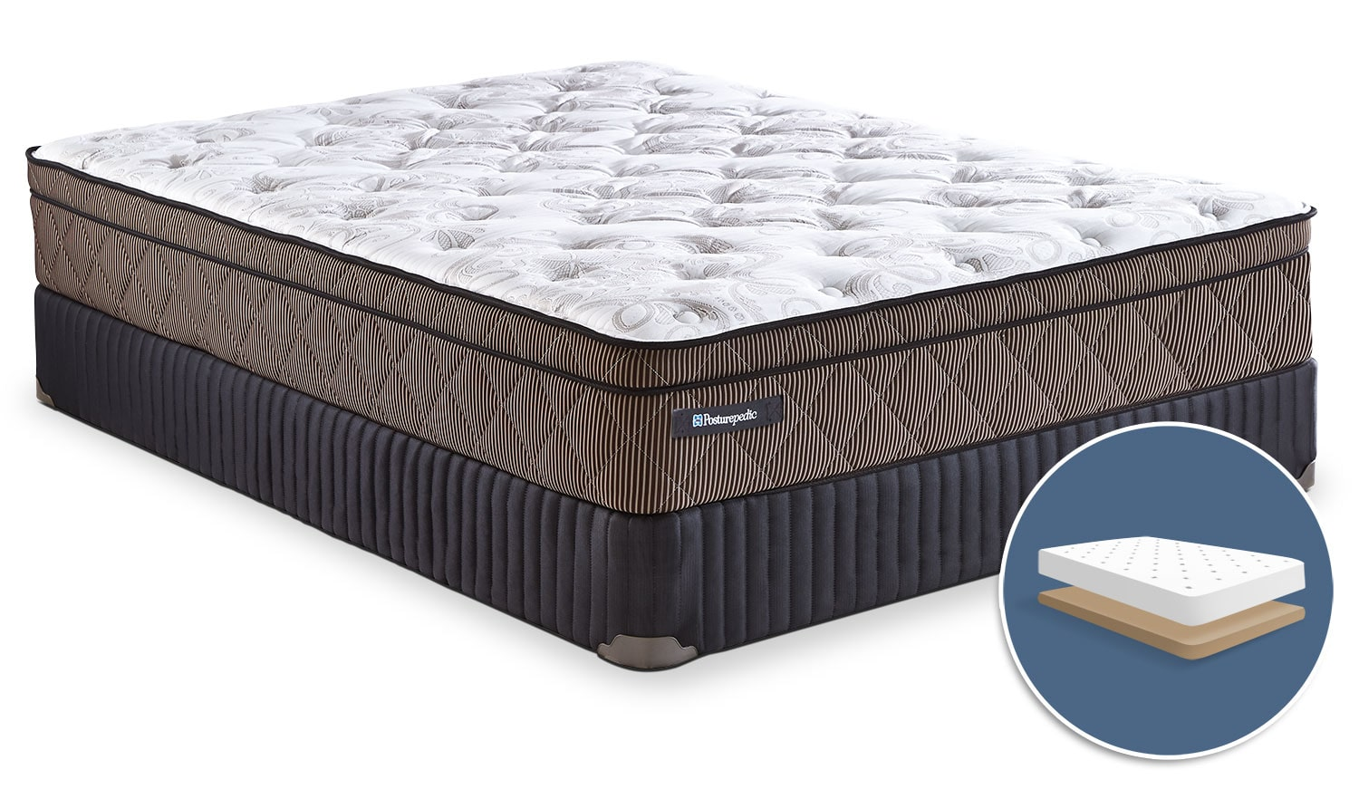 Mattresses and Bedding - Sealy Posturepedic Crown Jewel Riverfront Euro-Top Low-Profile King Mattress Set