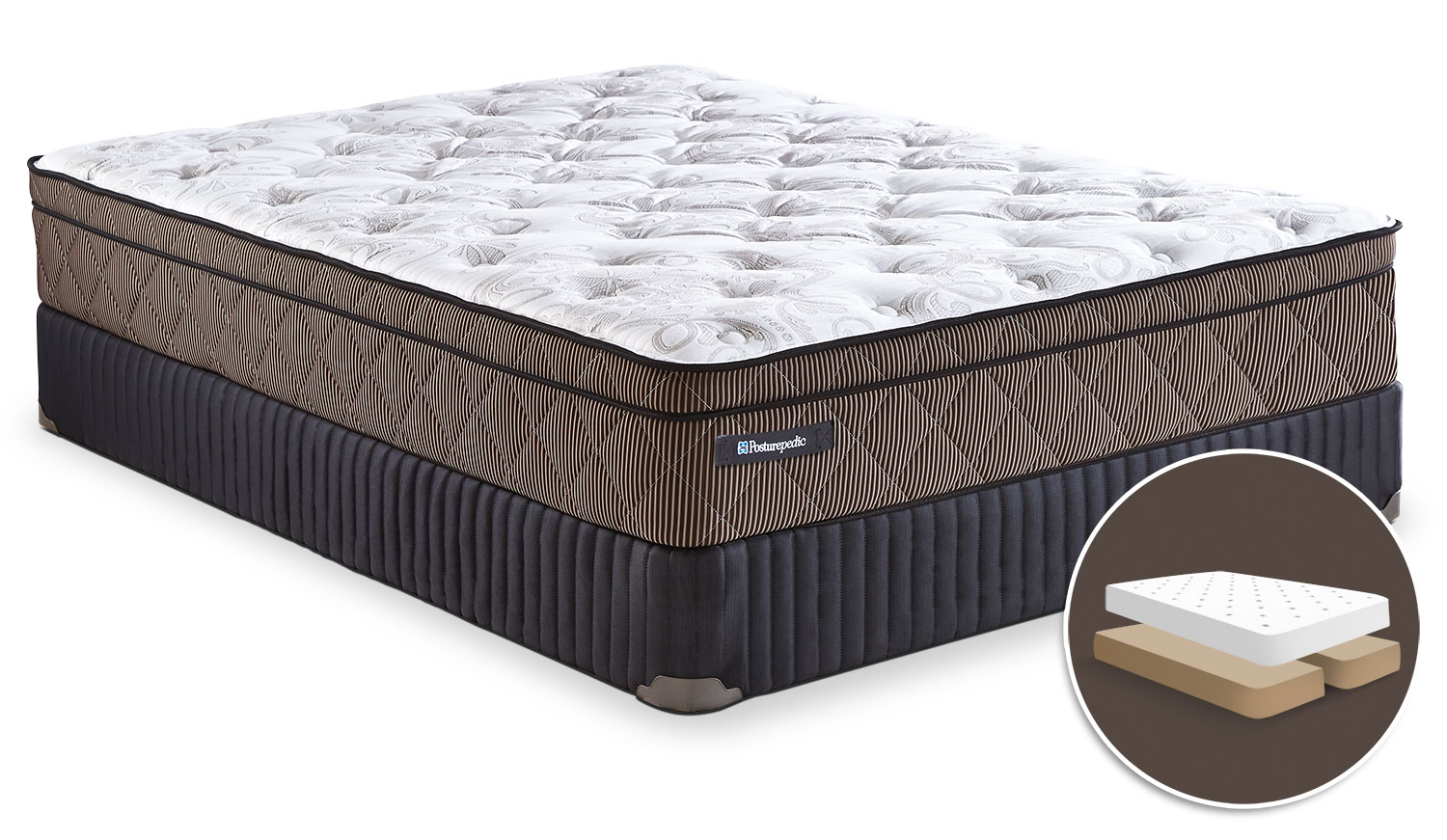 Mattresses and Bedding - Sealy Posturepedic Crown Jewel Riverfront Euro-Top Queen Mattress and Split Boxspring Set