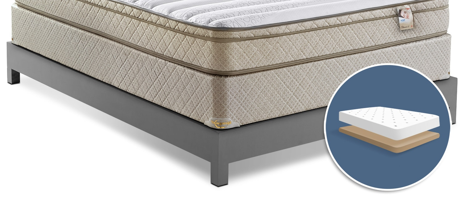 Mattresses and Bedding - Springwall Endeavour 2 Low-Profile Twin Boxspring