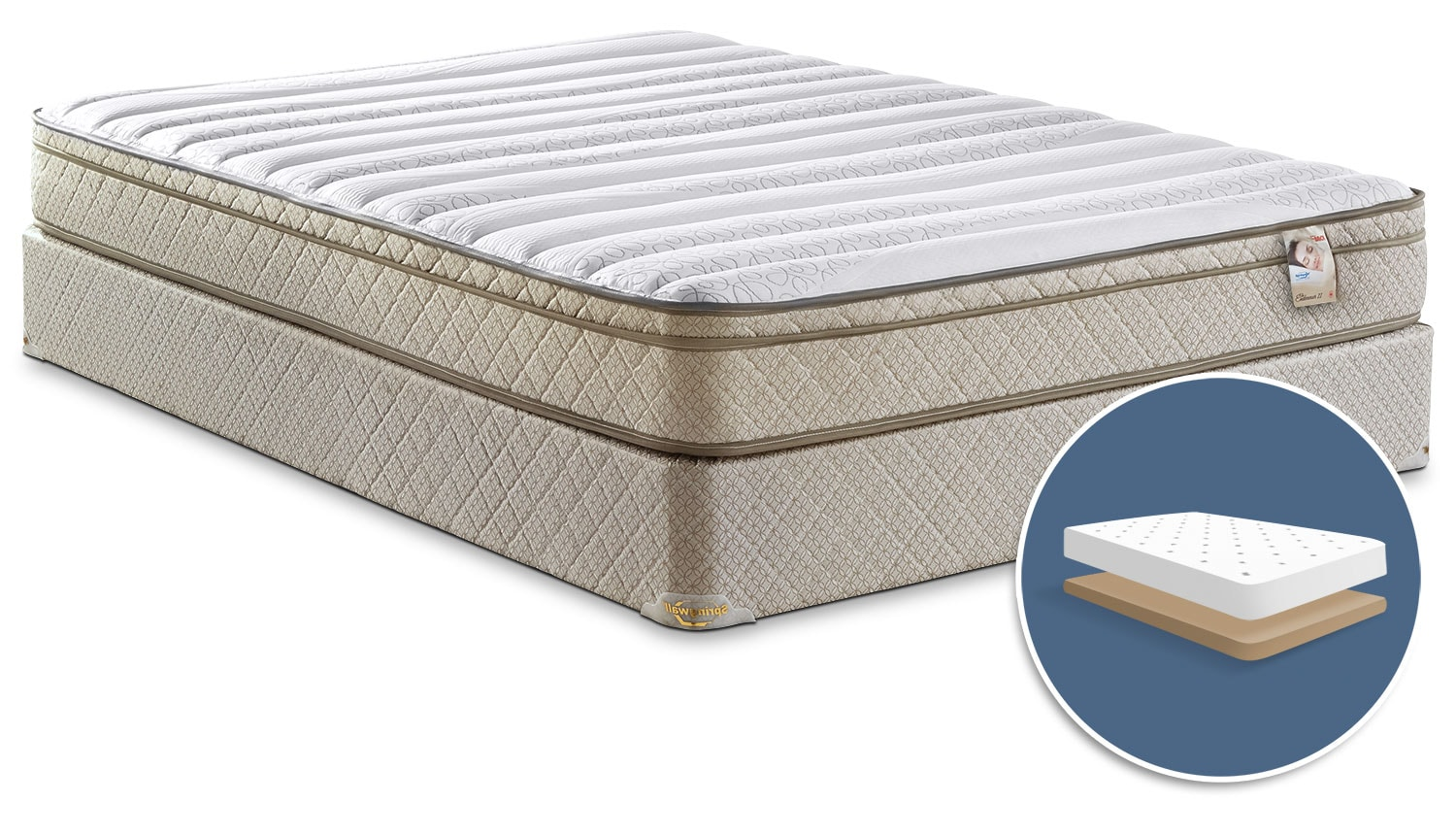 Mattresses and Bedding - Springwall Endeavour 2 Euro-Top Firm Queen Mattress and Low-Profile Boxspring Set