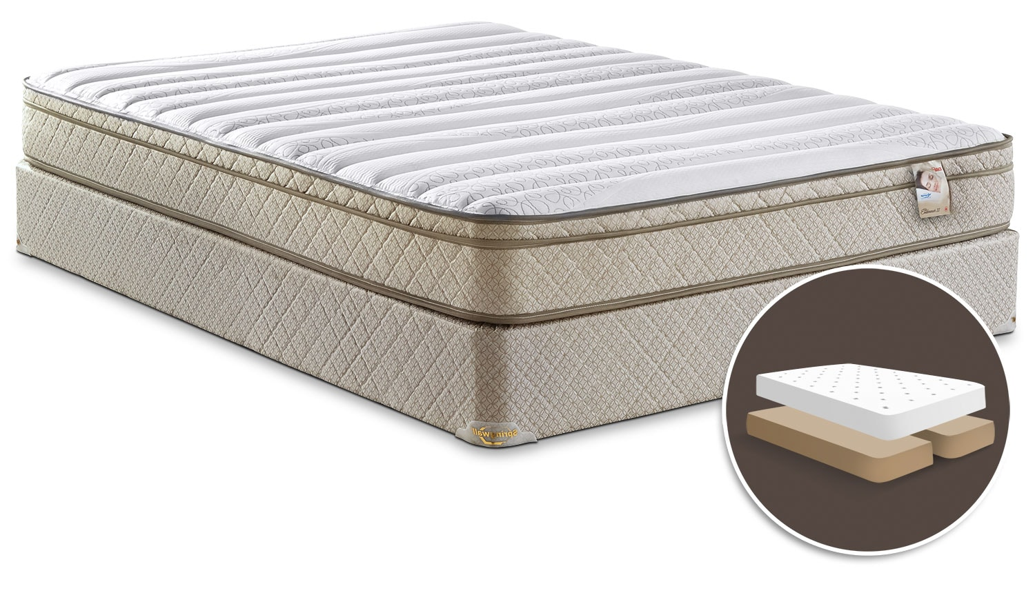 Mattresses and Bedding - Springwall Endeavour 2 Euro-Top Firm Queen Mattress and Split Boxspring Set