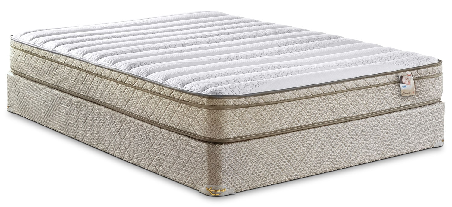 Mattresses and Bedding - Springwall Endeavour 2 Euro-Top Firm Twin Mattress Set