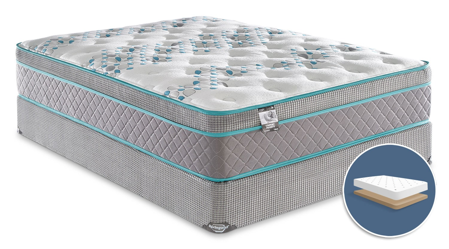 Mattresses and Bedding - Springwall Cosmo Euro-Top Full Low-Profile Mattress Set