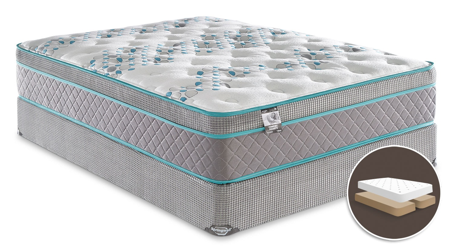 Mattresses and Bedding - Springwall Cosmo Euro-Top Queen Mattress with Split Boxspring