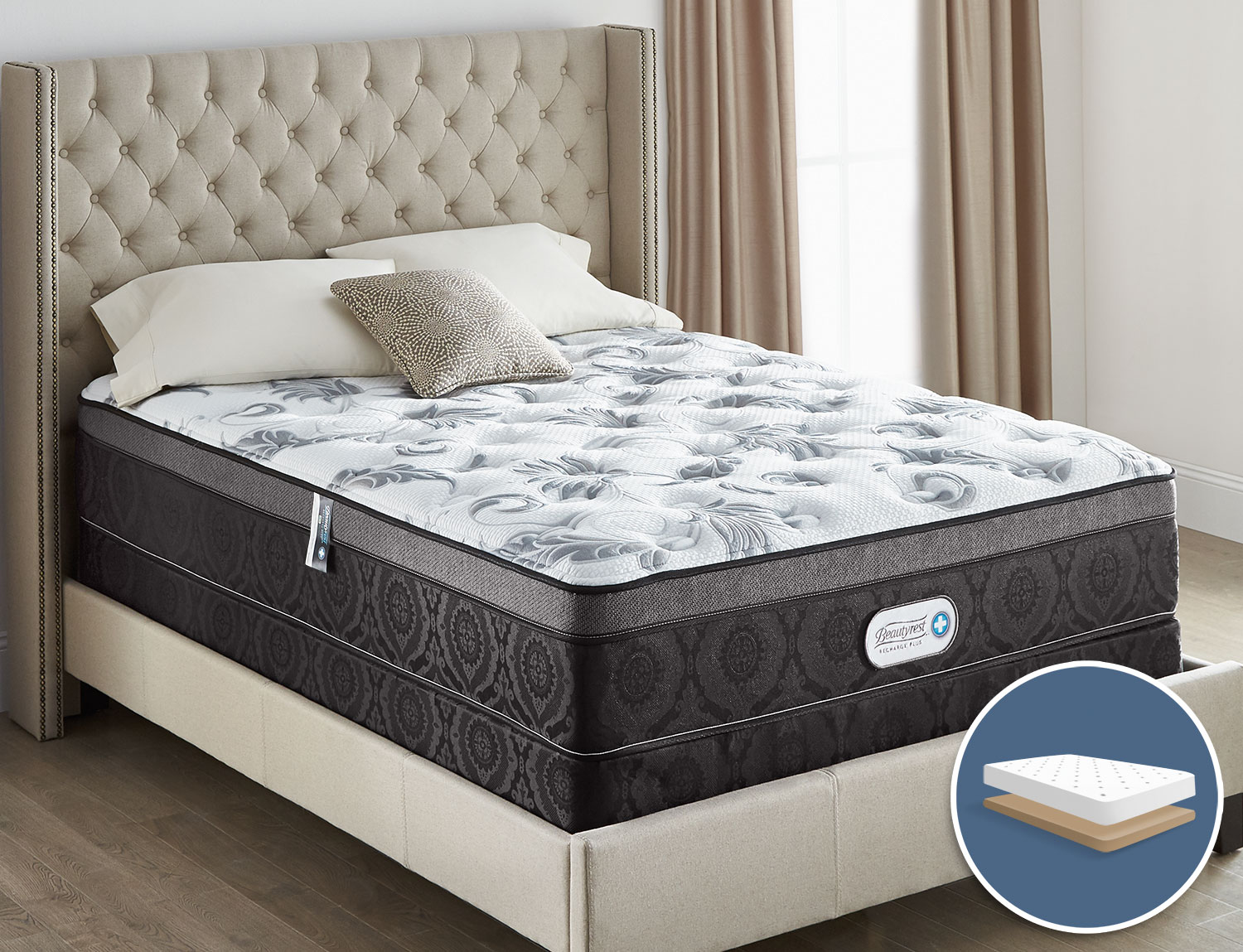 Beautyrest® Recharge Plus Allure Ultra Euro-Top Low-Profile Full Mattress Set