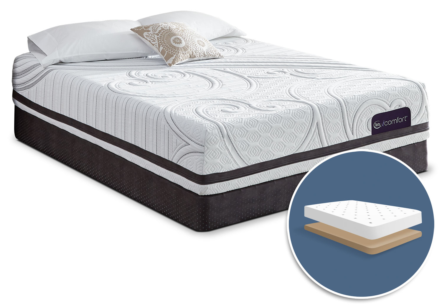 Serta iComfort Visionary Firm 2 Queen Low-Profile Mattress Set