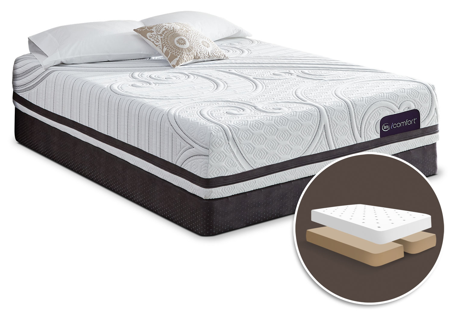 Serta iComfort Visionary Plush 2 Queen Mattress with Split Boxspring Set