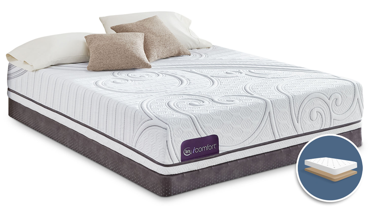 Mattresses and Bedding - Serta iComfort Intellectual 2 Firm Queen Low-Profile Mattress Set