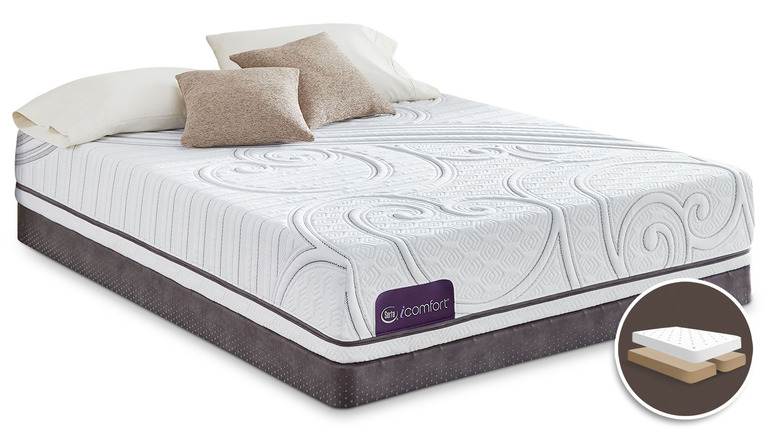 Mattresses and Bedding - Serta iComfort Intellectual 2 Firm Queen Mattress with Split Boxspring
