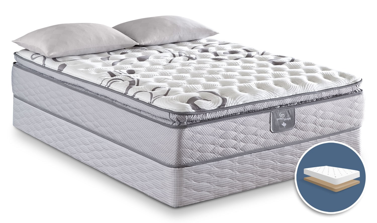 Mattresses and Bedding - Serta Perfect Sleeper Valebridge Pillow-Top Firm Full Low-Profile Mattress Set