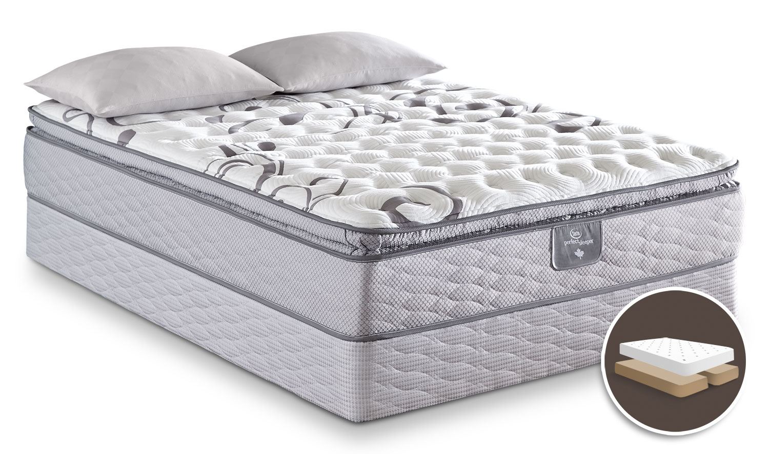 Mattresses and Bedding - Serta Perfect Sleeper Valebridge Pillow-Top Firm Queen Mattress with Split Boxspring