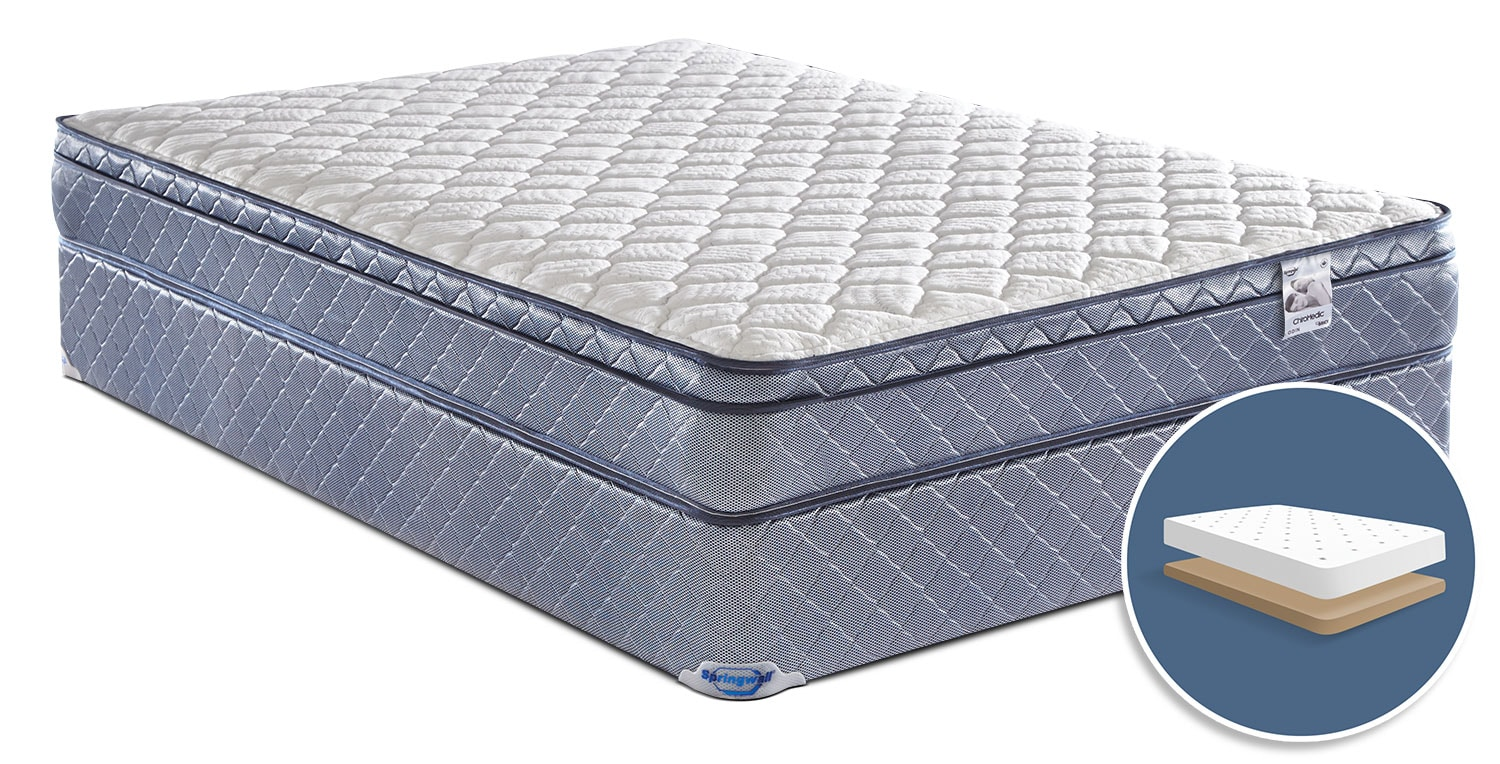 Springwall Odin Euro-Top Firm Queen Low-Profile Mattress Set