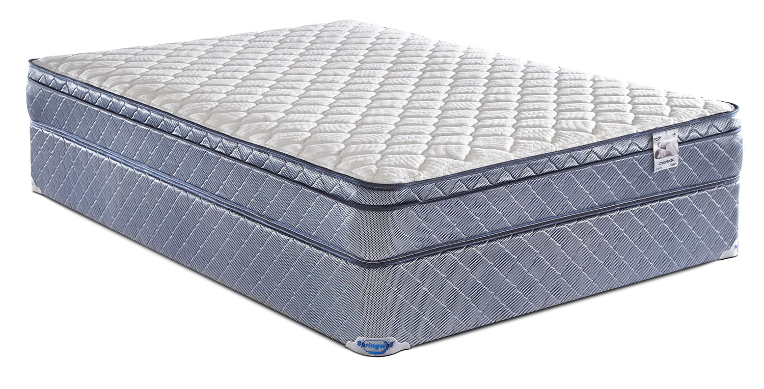Springwall Odin Euro-Top Firm Full Mattress Set