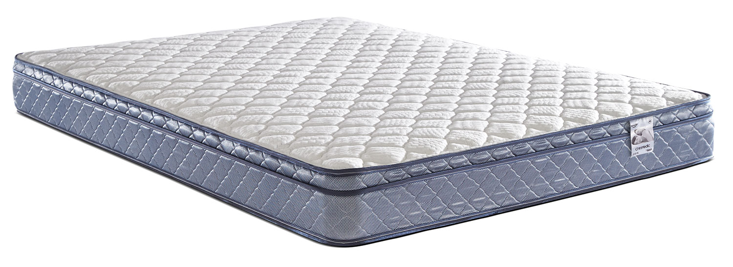 Mattresses and Bedding - Springwall Odin Euro-Top Firm Queen Mattress
