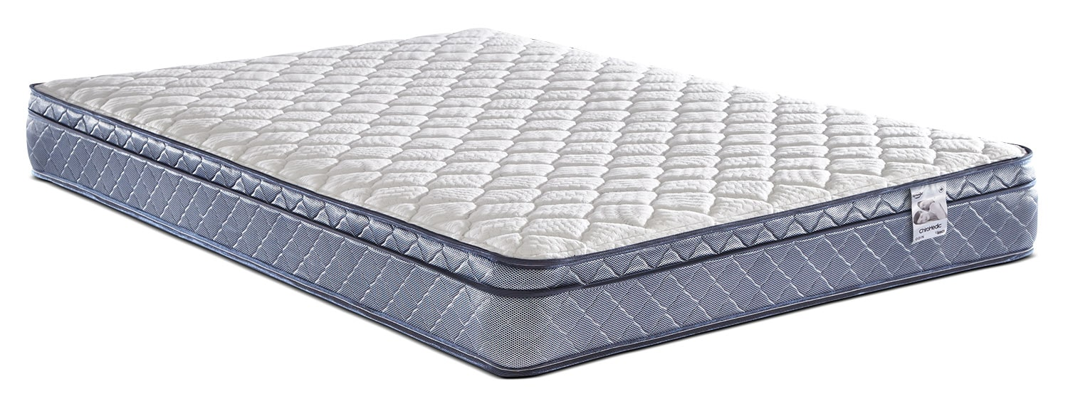 Springwall Odin Euro-Top Firm Full Mattress
