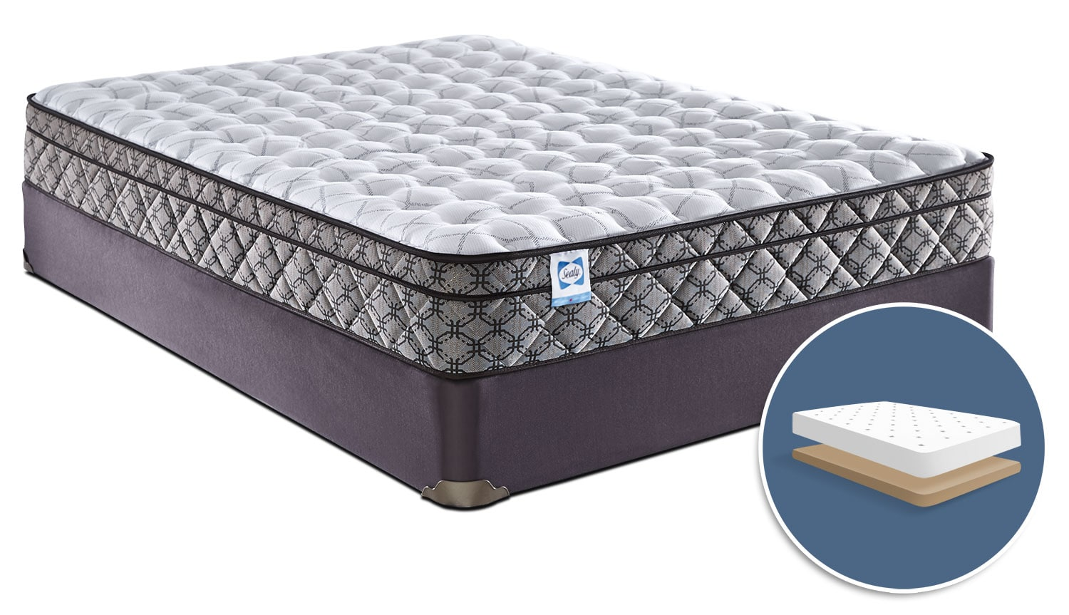 Mattresses and Bedding - Sealy Bellcroft Euro-Top Firm Full Low-Profile Mattress Set