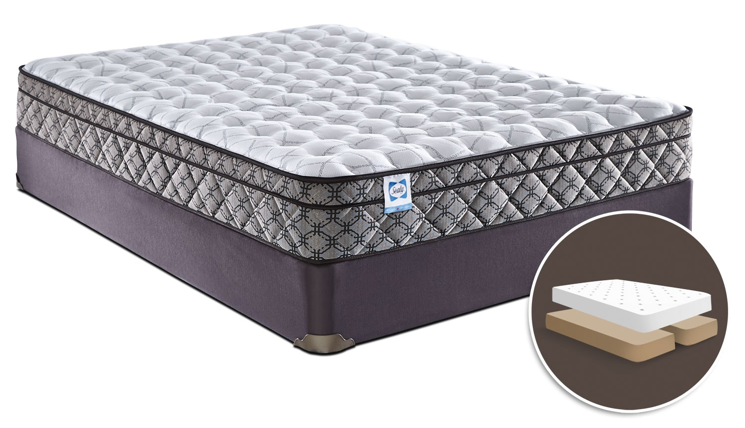 Mattresses and Bedding - Sealy Bellcroft Euro-Top Firm Queen Mattress with Split Boxspring