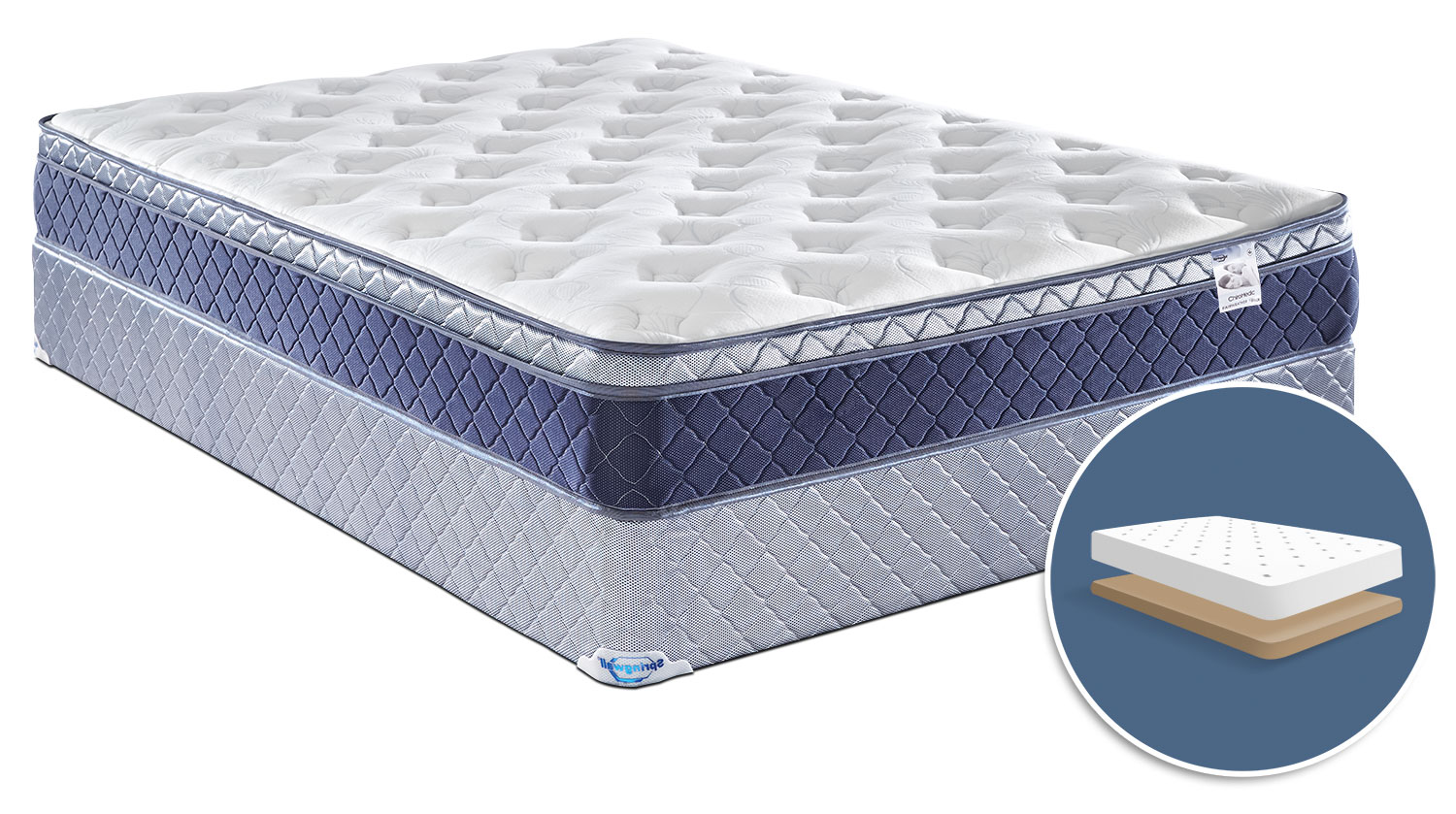 Mattresses and Bedding - Springwall Fairweather Euro-Top Plush Low-Profile Queen Mattress Set