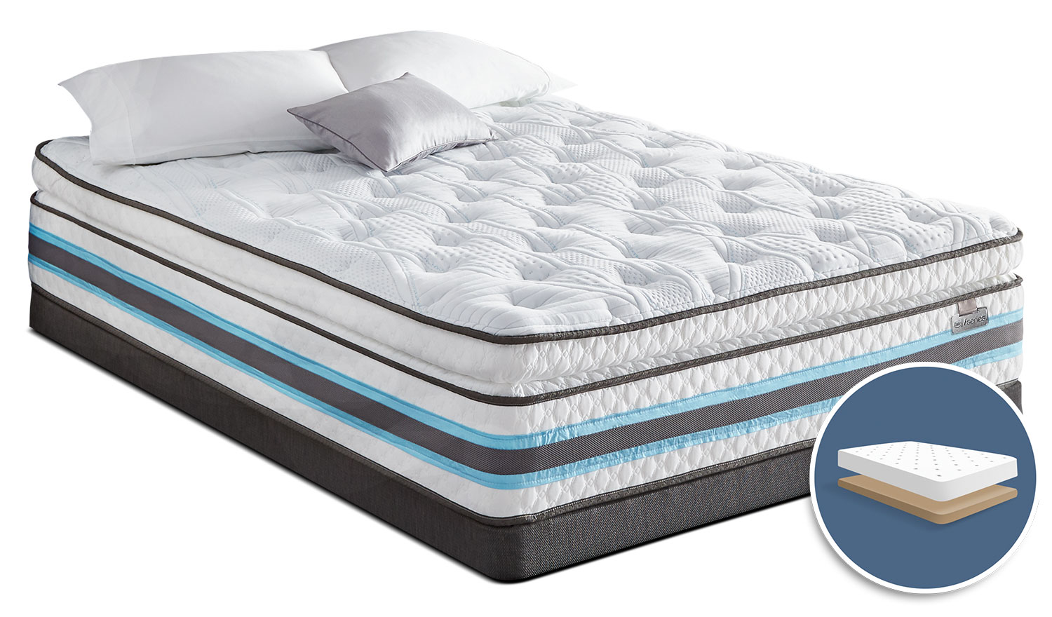 Mattresses and Bedding - Serta iSeries® Insatiable Plush Super Pillow-Top Low-Profile Queen Mattress Set