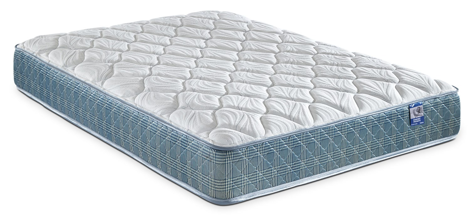 Mattresses and Bedding - Springwall Harvard Euro-Top Queen Mattress