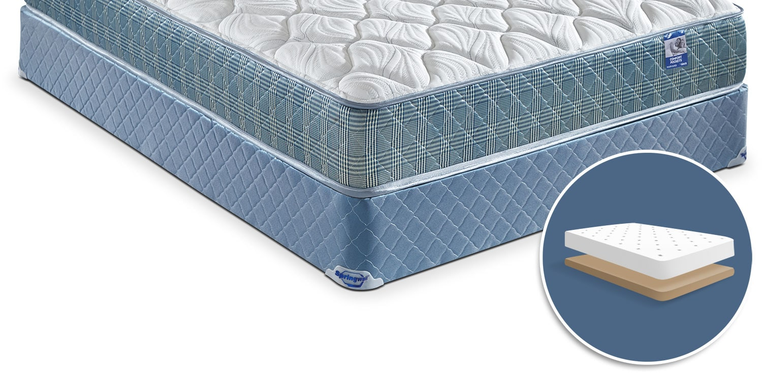Mattresses and Bedding - Springwall Harvard 2016 Low-Profile Queen Boxspring