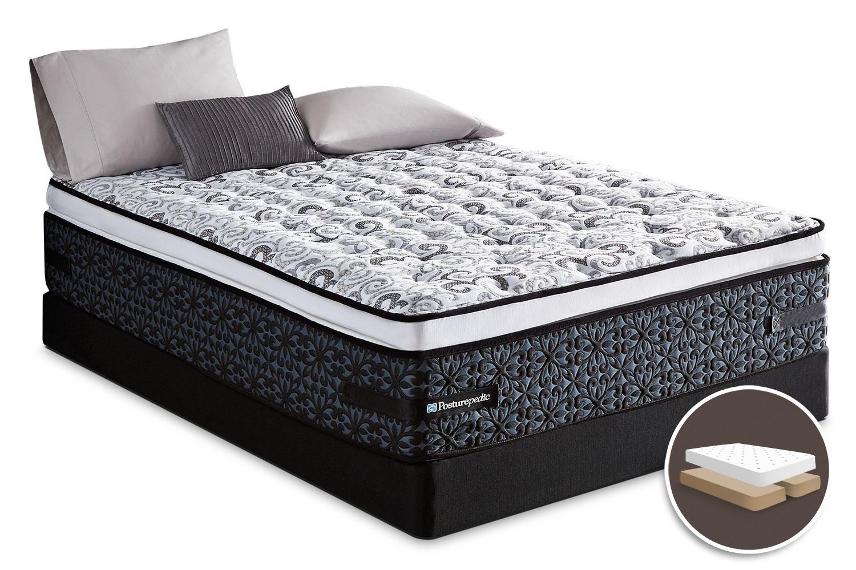 Mattresses and Bedding - Sealy Crown Jewel Luxe Summer Crest Euro Pillow-Top Split Queen Mattress Set