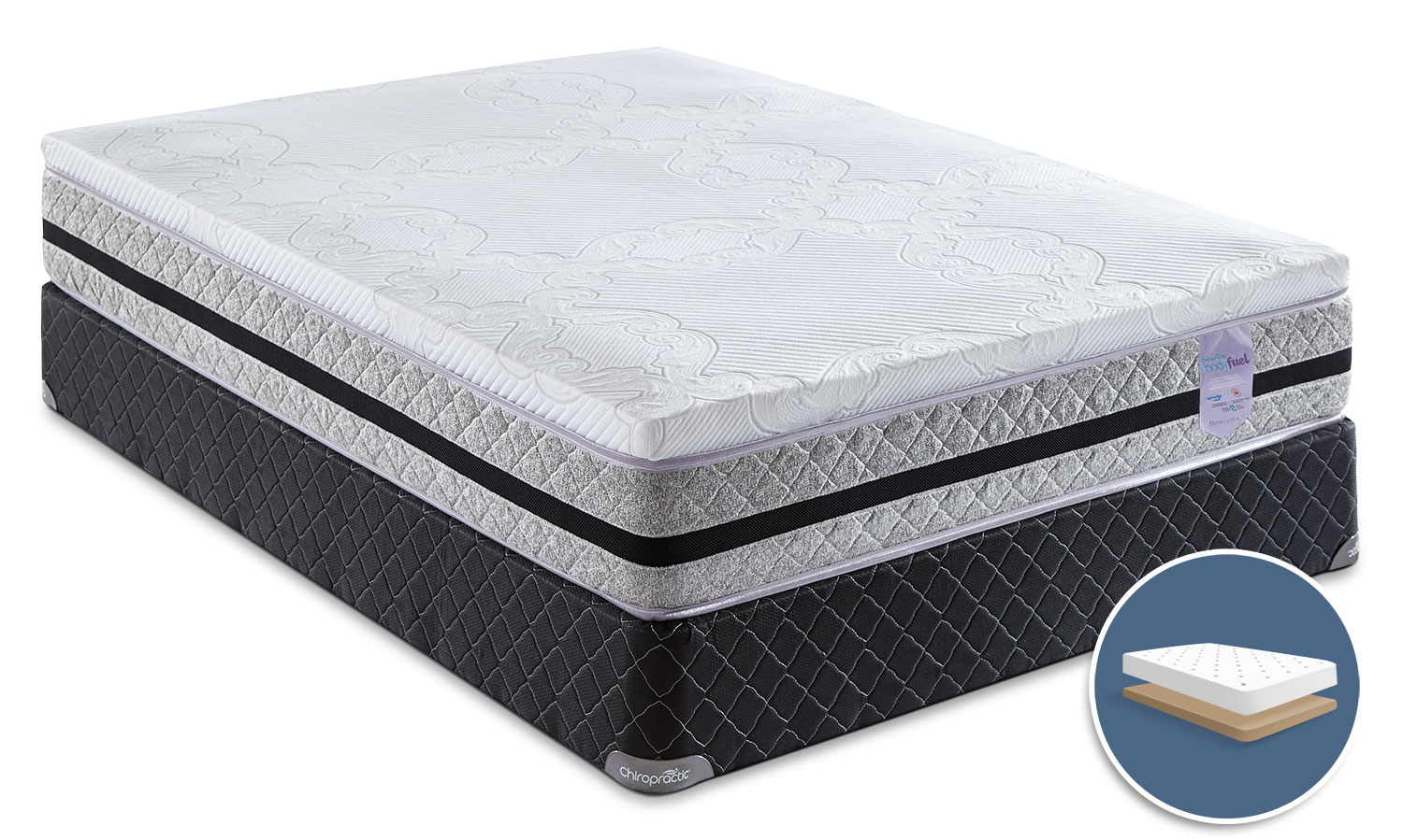 Mattresses and Bedding - Springwall Chiropractic® Newcastle Hybrid Tight-Top Low-Profile King Mattress Set