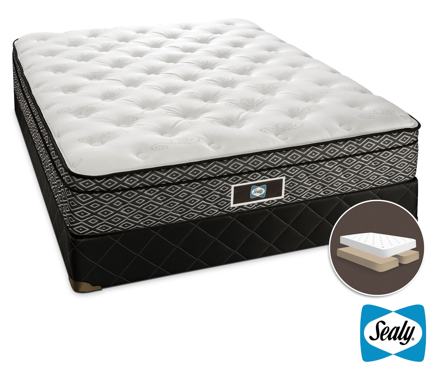 Mattresses and Bedding - Sealy Nero Cushion Firm Queen Mattress/Split Boxspring Set