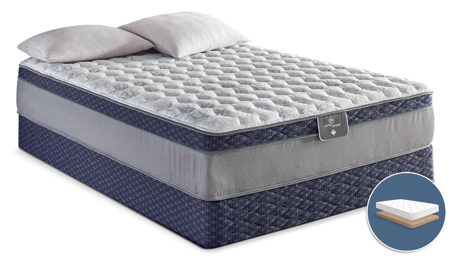 Serta Perfect Sleeper 85th Anniversary Euro-Top Firm Low-Profile Queen Mattress Set