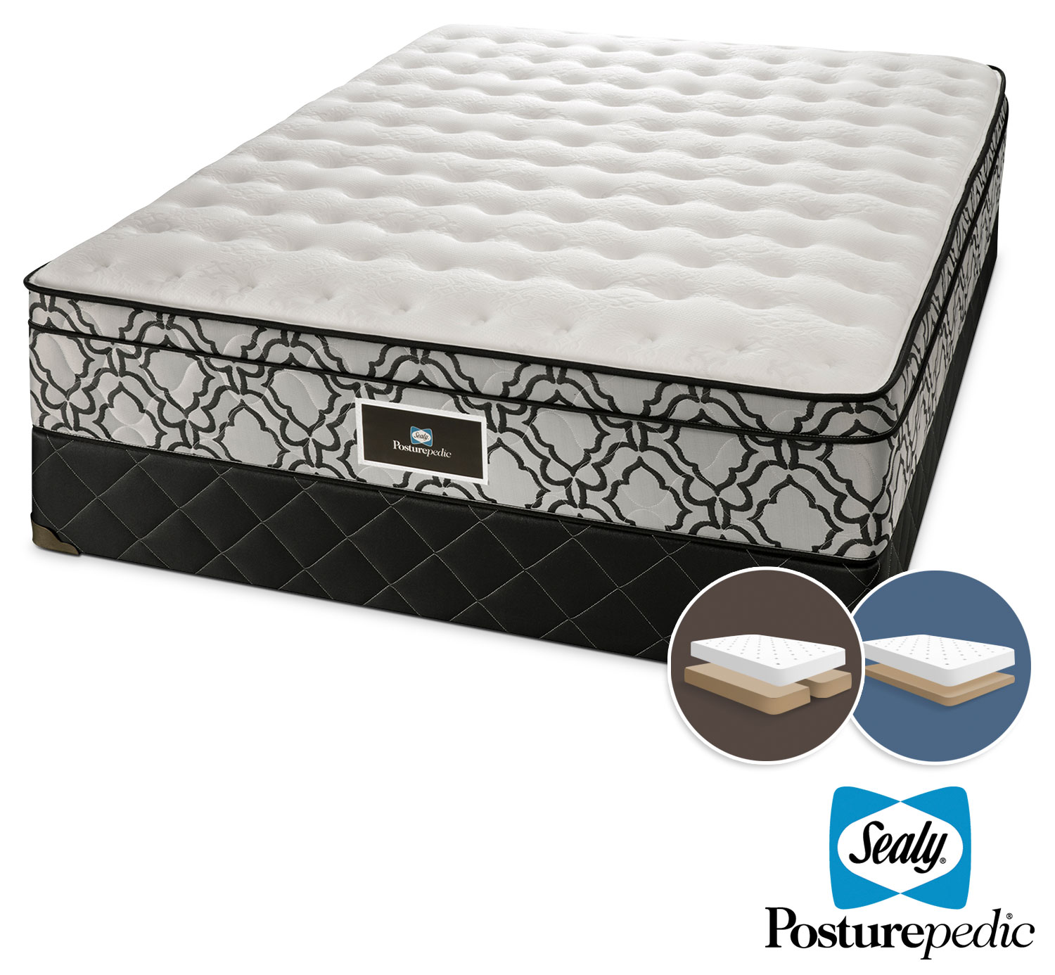 Mattresses and Bedding - Sealy Colosseum Cushion Firm King Mattress and Low-Profile Split Boxspring Set