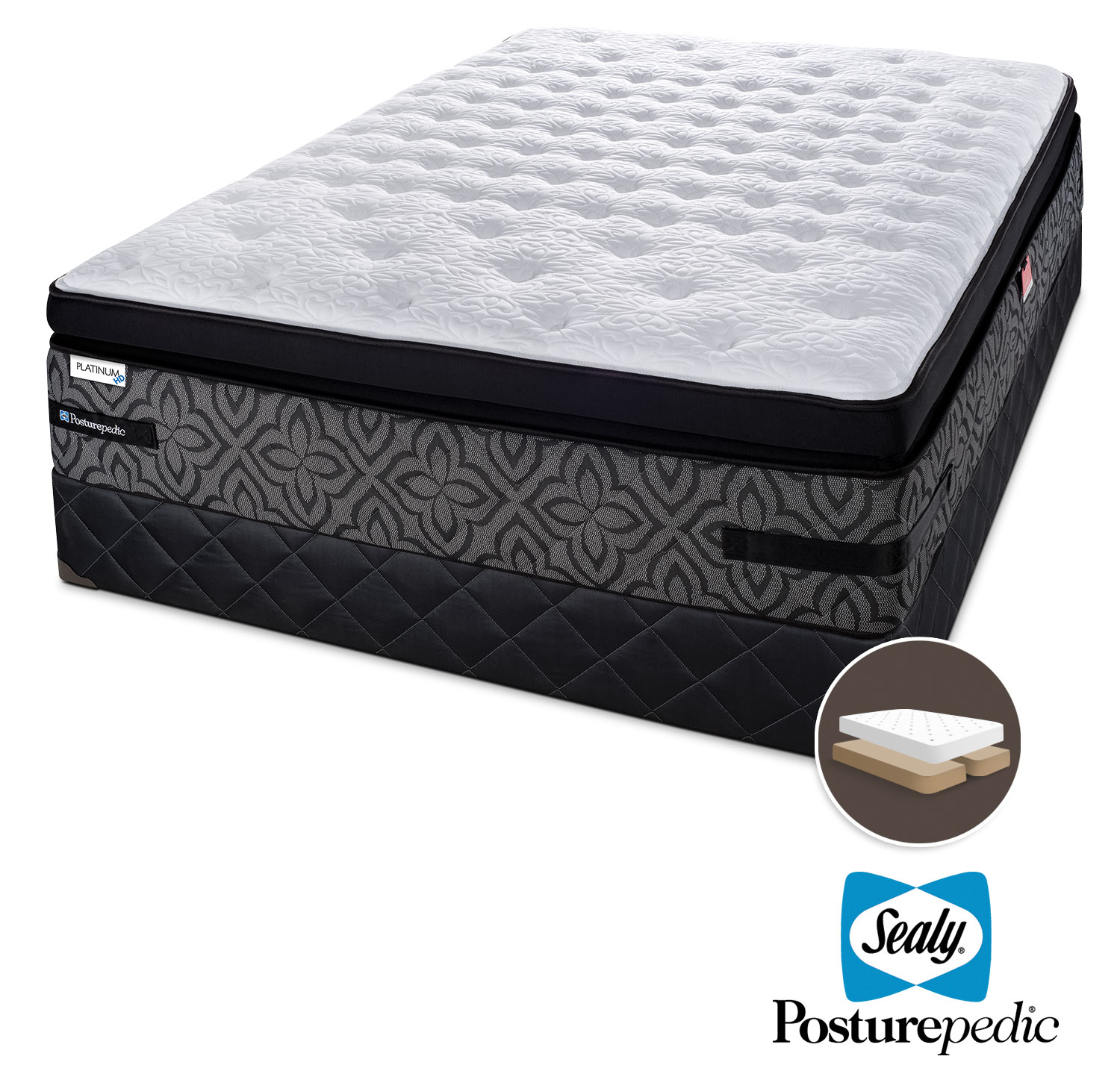 Mattresses and Bedding - Sealy Posturepedic 3 K Cushion Firm King Mattress and Split Boxspring Set