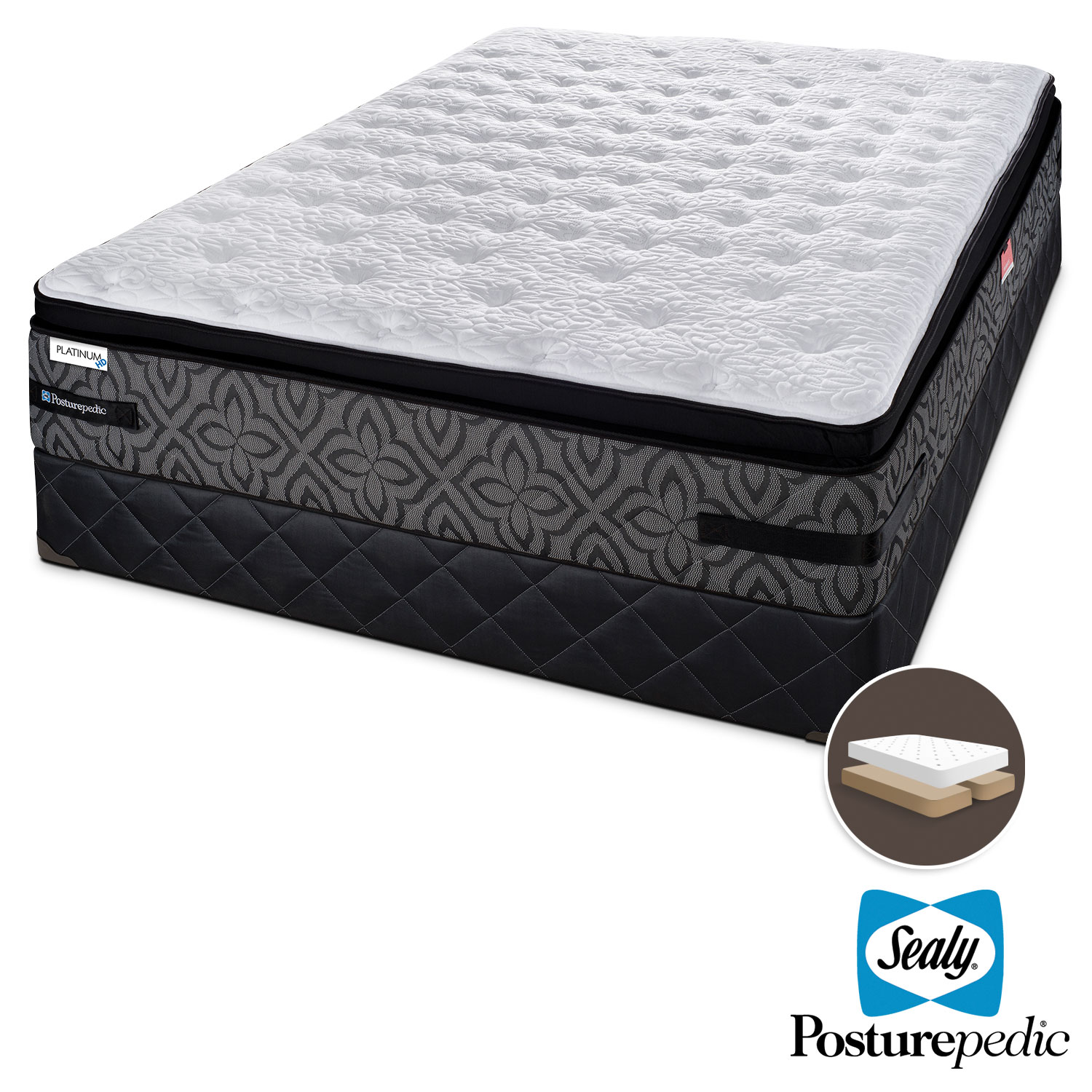Sealy Posturepedic 2 K Firm King Mattress and Split Boxspring Set