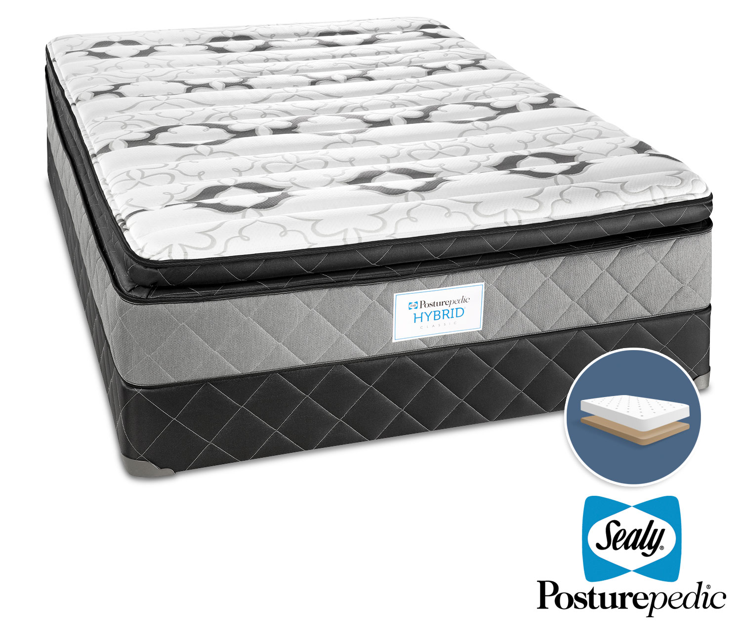 Mattresses and Bedding - Sealy Fable Plush Queen Mattress and Low-Profile Boxspring Set