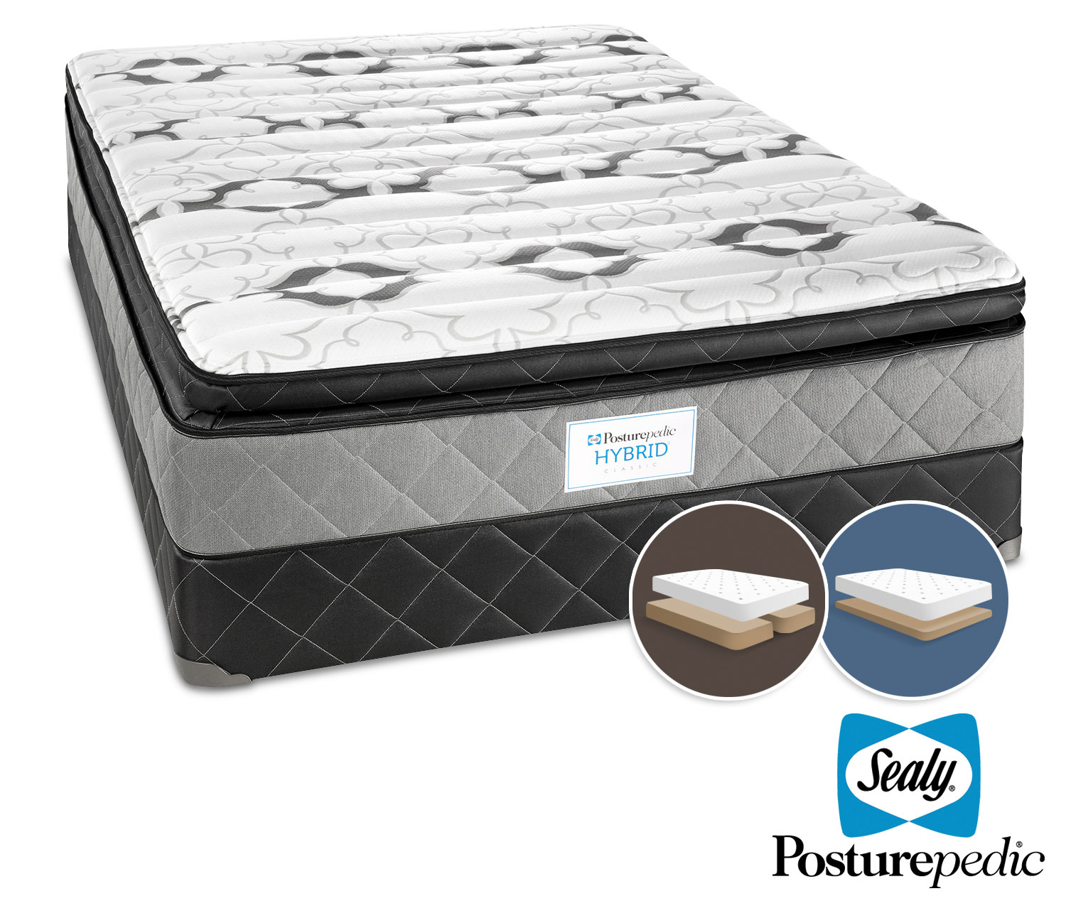 Mattresses and Bedding - Sealy Fable King Plush Mattress and Low-Profile Split Boxspring Set