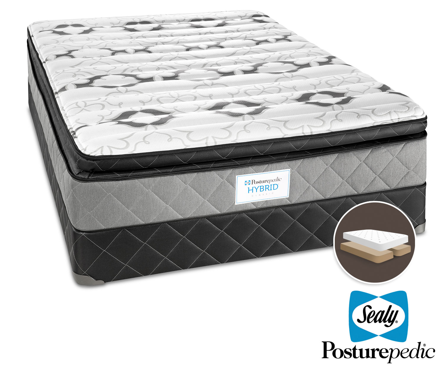 Mattresses and Bedding - Sealy Fable Firm Queen Mattress and Split Boxspring Set