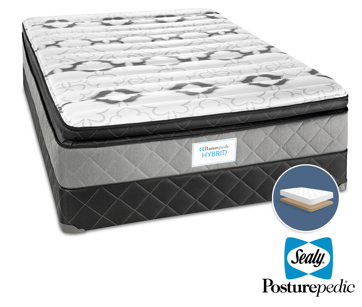 Mattresses and Bedding - Sealy Fable Firm Queen Mattress and Low-Profile Boxspring Set