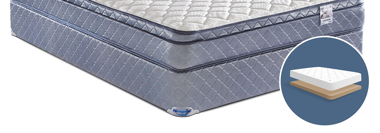 Mattresses and Bedding - Springwall 2016 Low-Profile Full Boxspring