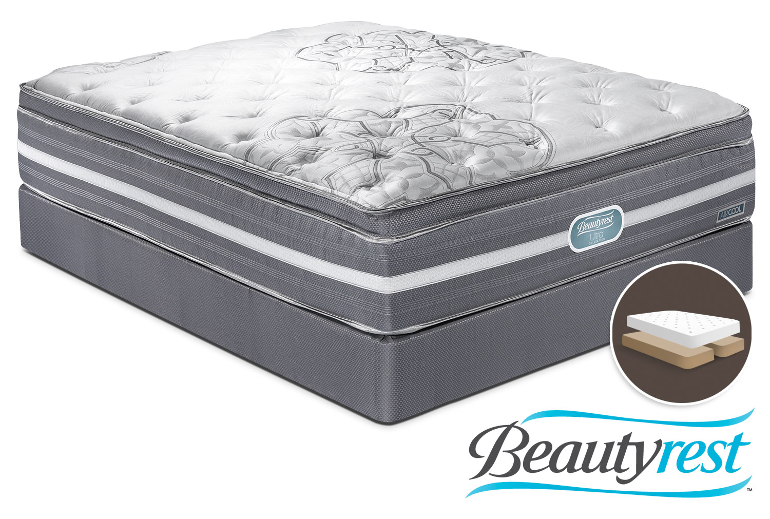 Mattresses and Bedding - Simmons Grand Luxe Plush King Mattress/Split Boxspring Set