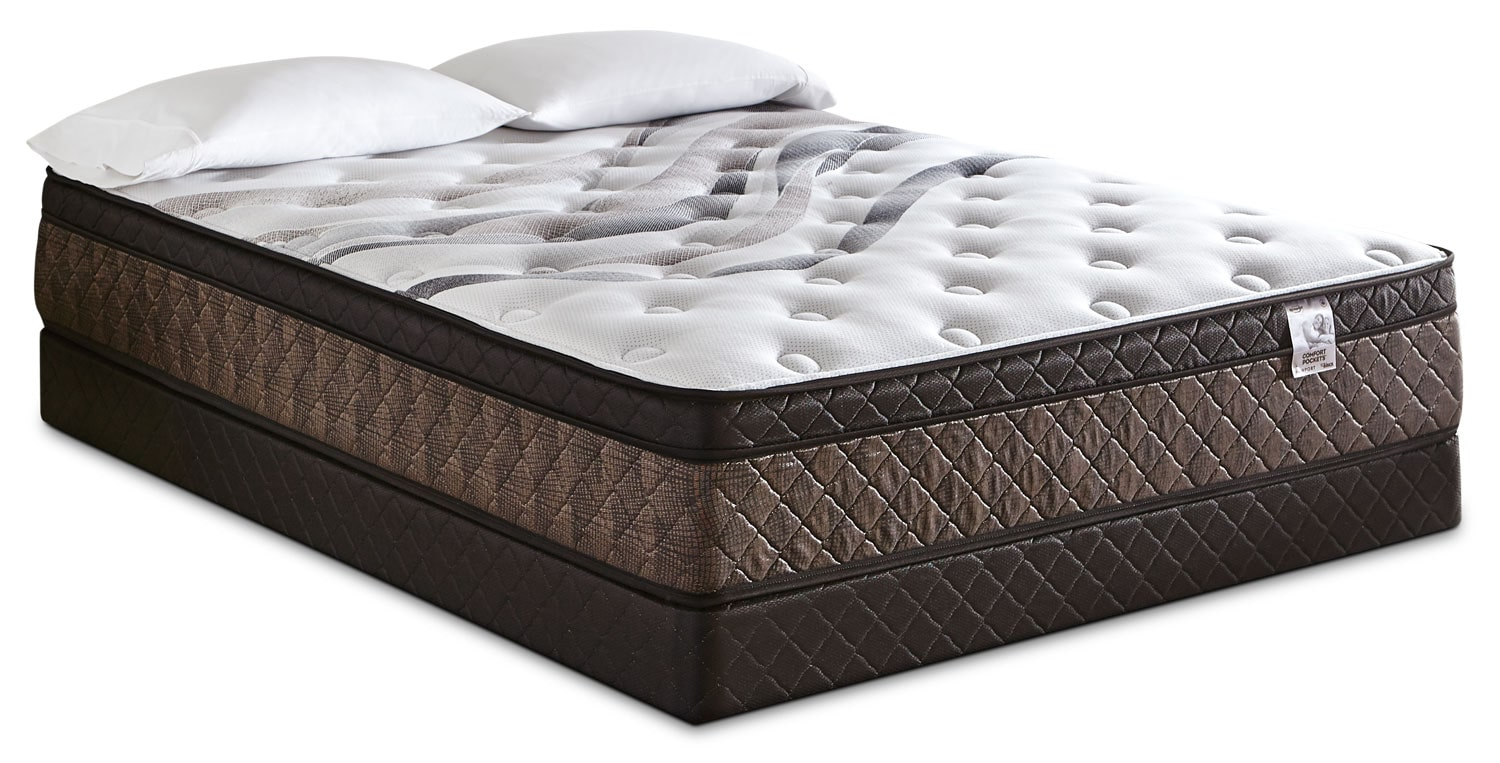 Springwall Newport Euro-Top Firm Full Mattress Set