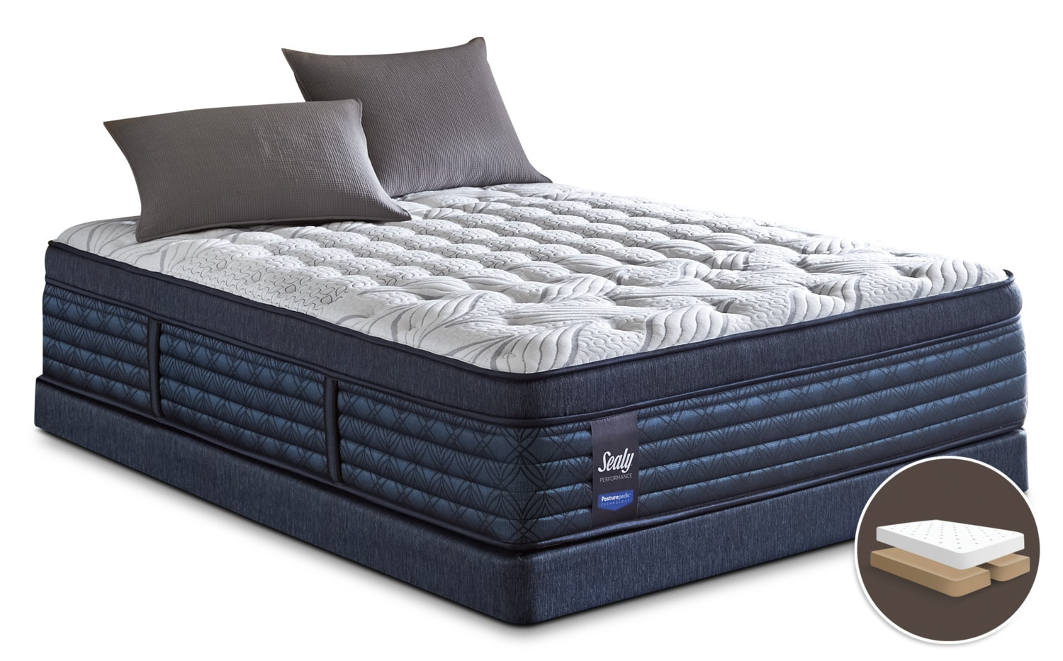 Sealy Posturepedic ProBack Hockenheim Euro-Top Firm Split Queen Mattress Set