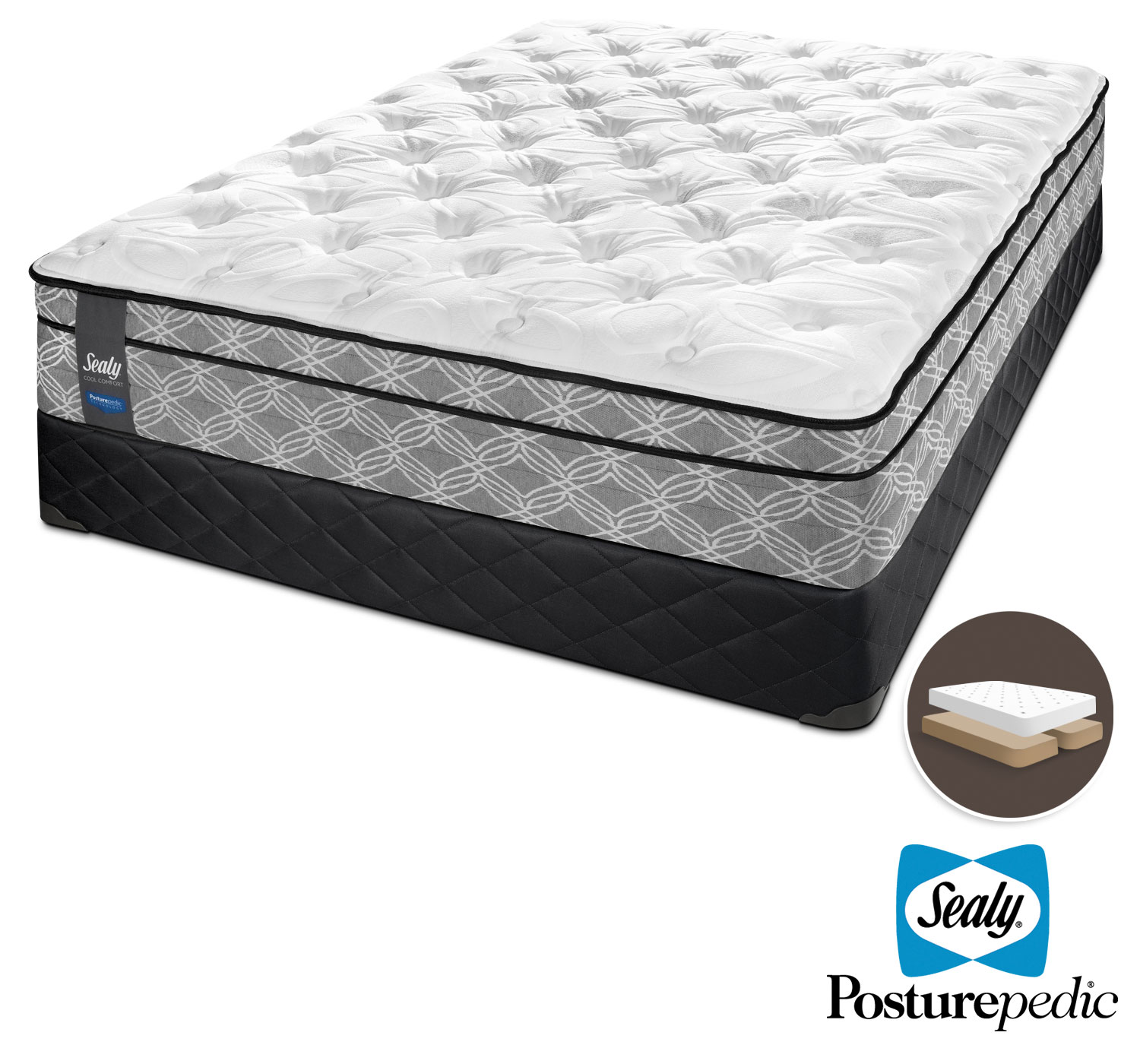Sealy moonshade plush queen mattress and split boxspring set leon 39 s Queen bed and mattress