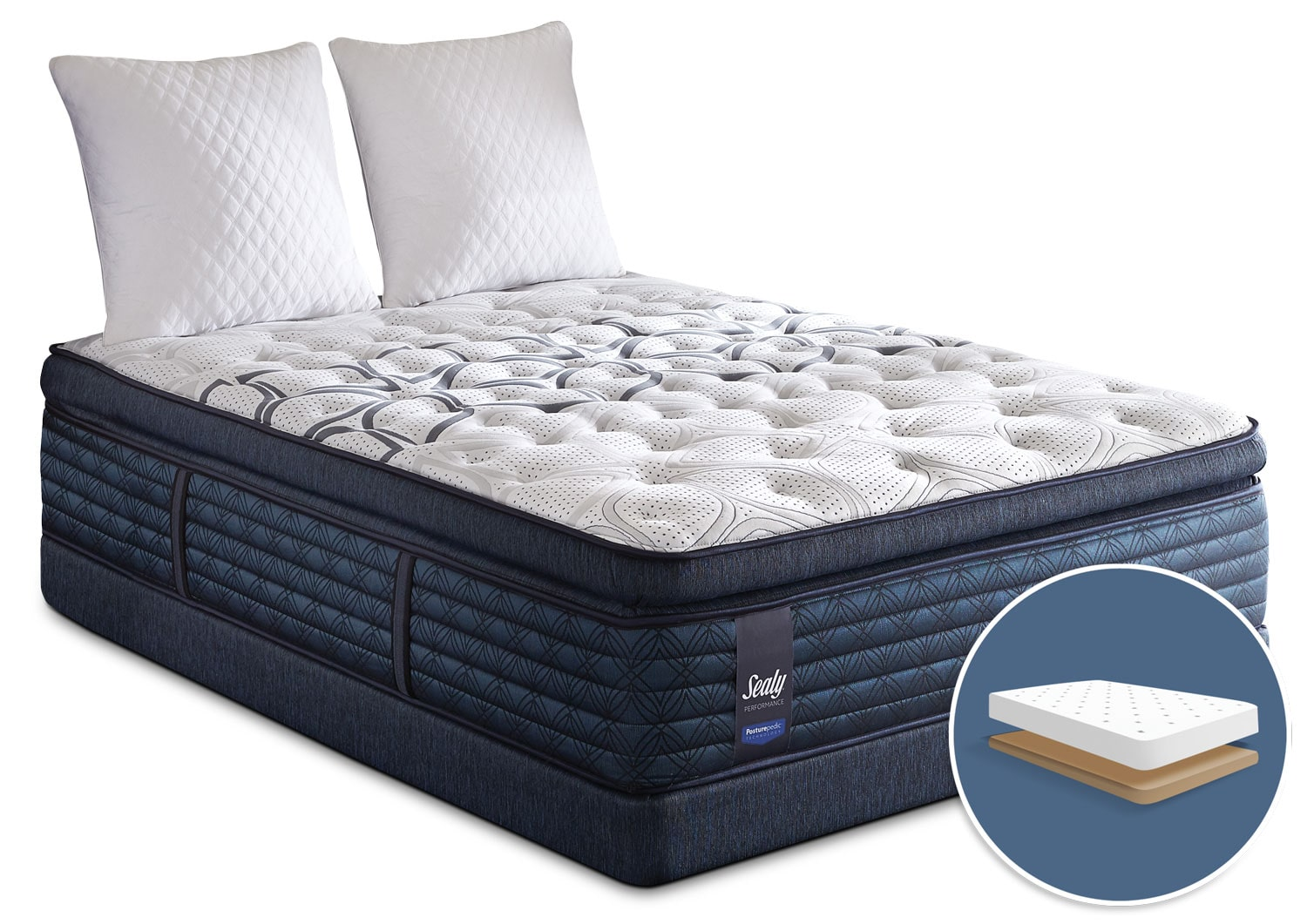 Sealy ProBack Cantania Euro Pillow-Top Firm Low-Profile Queen Mattress Set