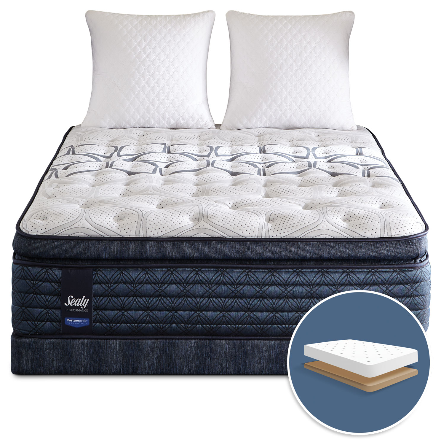 Sealy Proback Cantania Euro Pillow Top Plush Low Profile King Mattress Set United Furniture