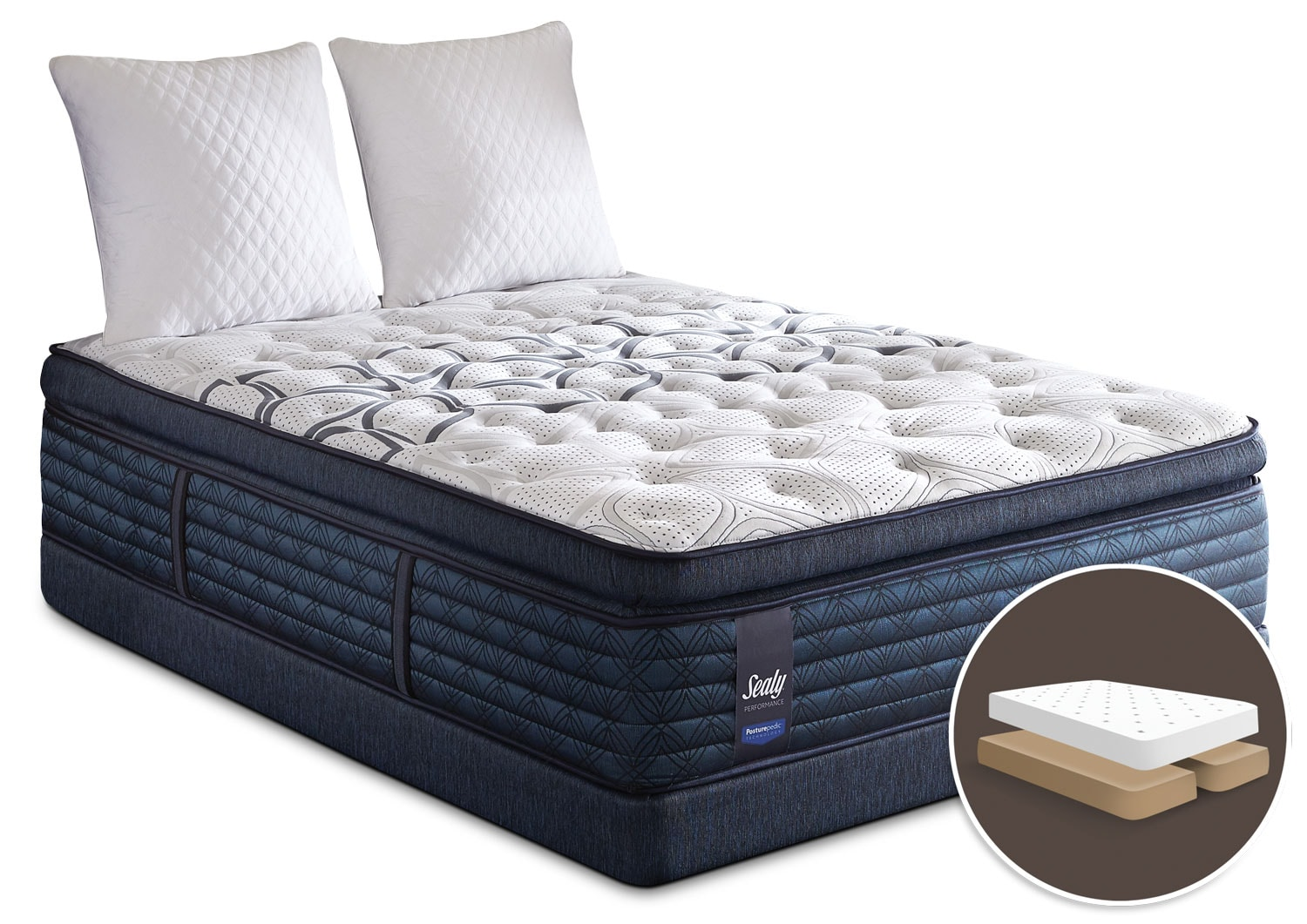 Mattresses and Bedding - Sealy ProBack Cantania Euro Pillow-Top Plush Split Queen Mattress Set