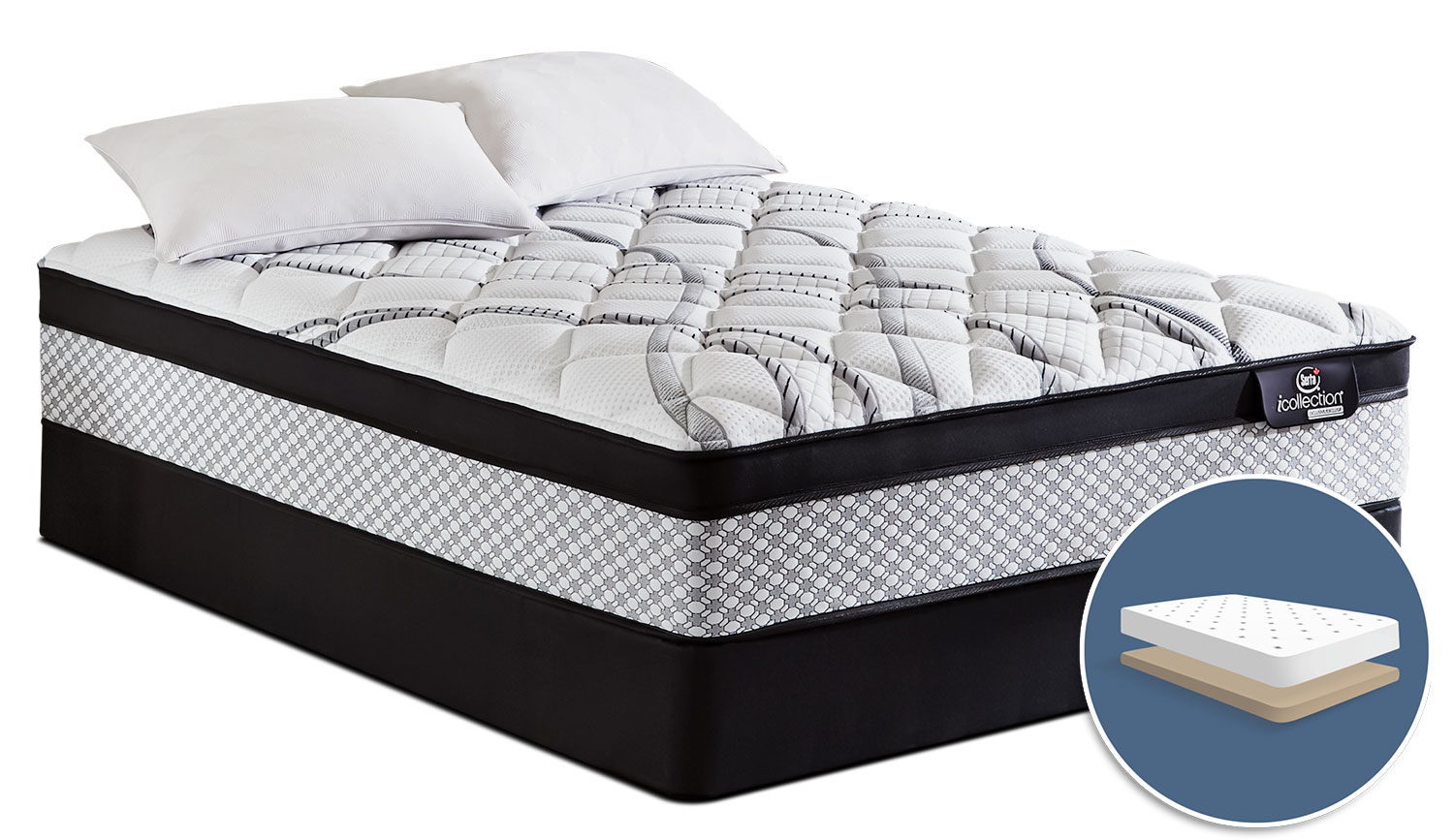 Mattresses and Bedding - Serta iCollection® Isabel Euro-Top Firm Low-Profile Full Mattress Set