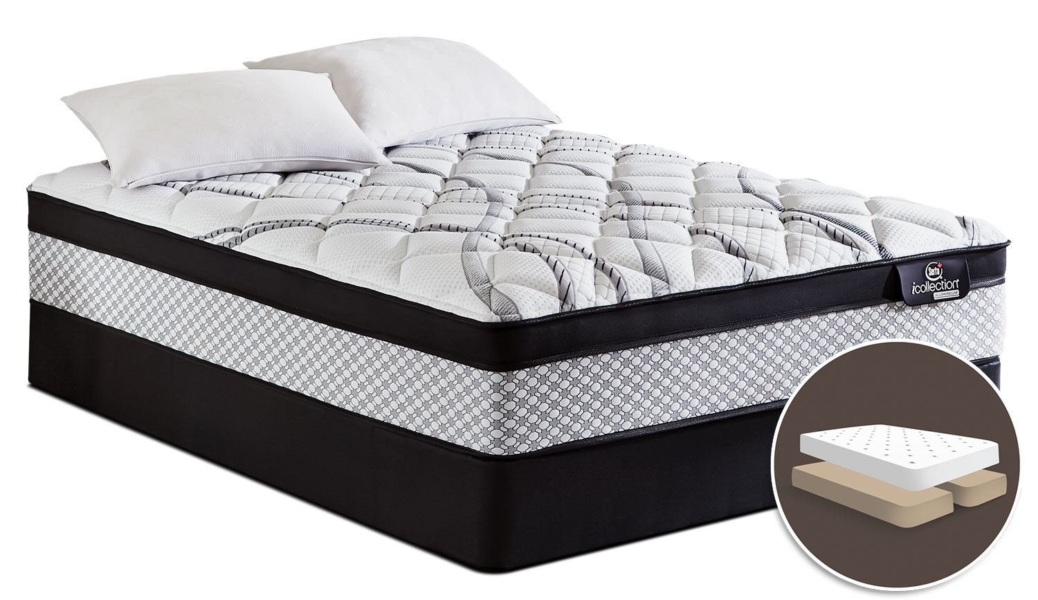 Mattresses and Bedding - Serta iCollection® Isabel Euro-Top Firm Split Queen Mattress Set