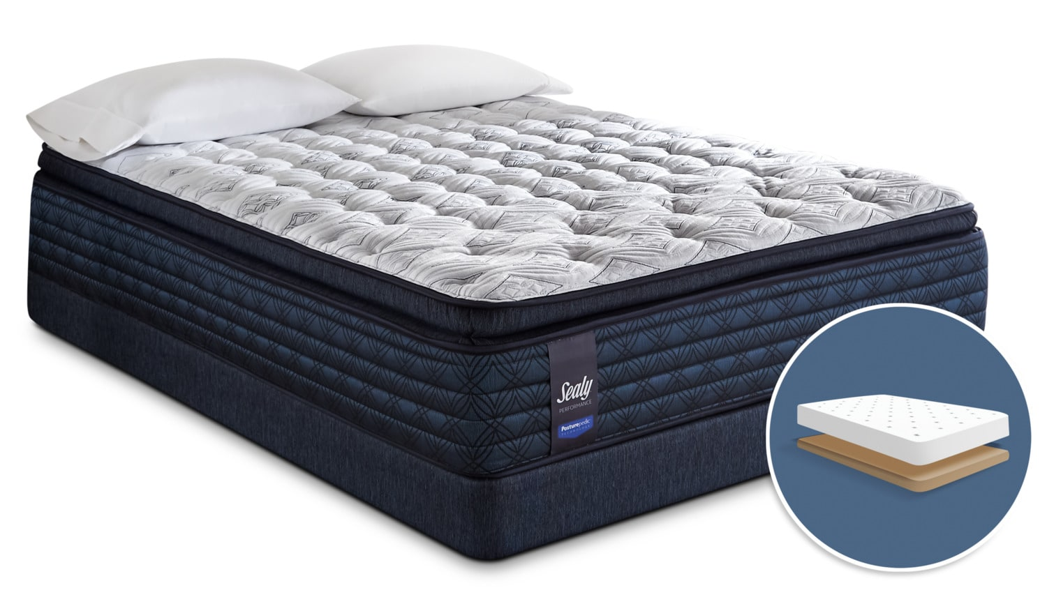 Mattresses and Bedding - Sealy Posturepedic Hillshire Pillow-Top Plush Low-Profile Full Mattress Set